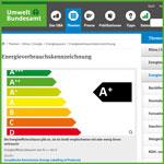 uba-energieeffizienz