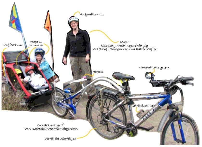 Fahrradzug mittel_posterized